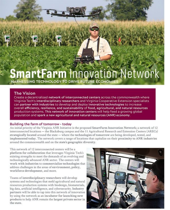 SmartFarm Innovation Network